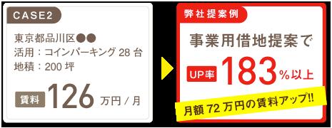 東京都渋谷区●●地積:40坪コインパーキング6台口。複合型提案でUP率142%以上
